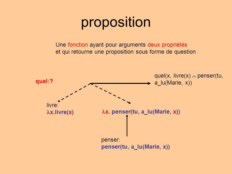 proposition quel:. livre: x.livre(x) penser: penser(tu, a_lu(Marie, x)) x.