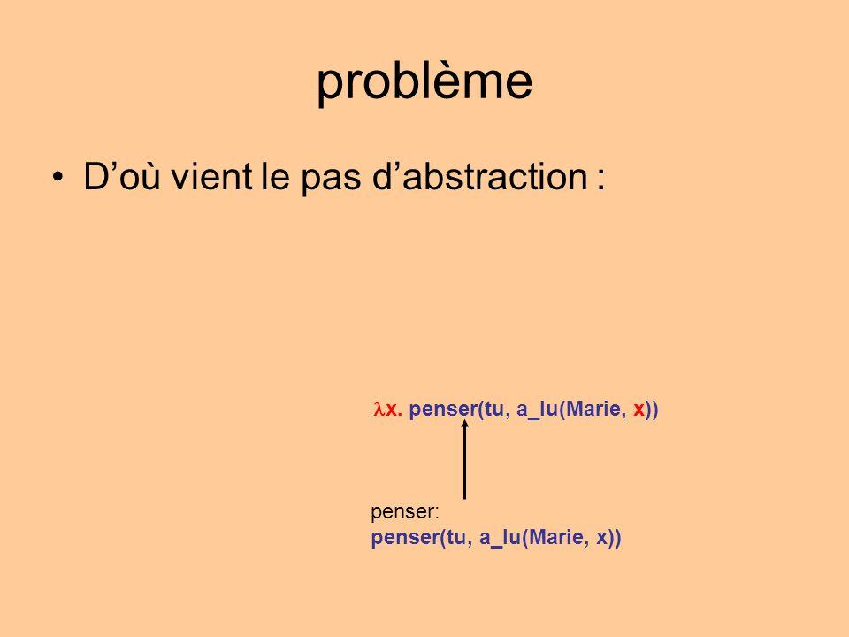 problème Doù vient le pas dabstraction : penser: penser(tu, a_lu(Marie, x)) x.