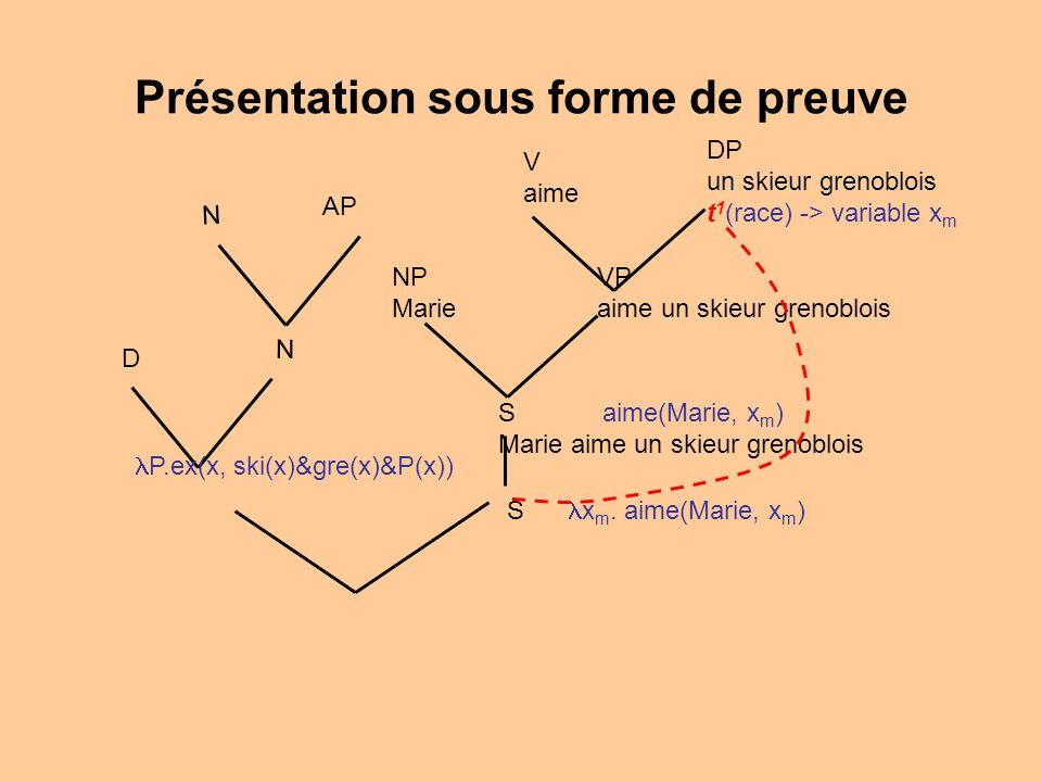 Présentation sous forme de preuve S x m.