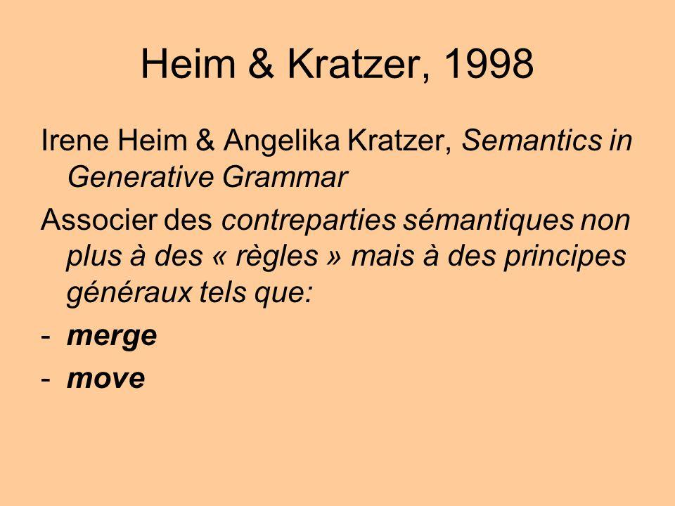 Irene Heim & Angelika Kratzer, Semantics in Generative Grammar Associer des contreparties sémantiques non plus à des « règles » mais à des principes généraux tels que: -merge -move Heim & Kratzer, 1998