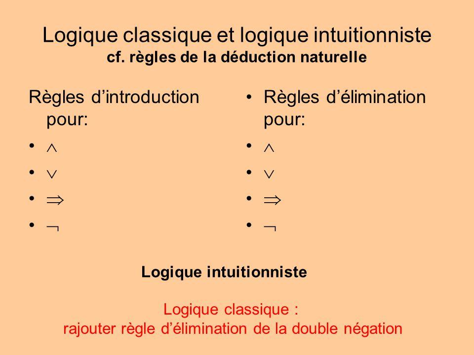 Logique classique et logique intuitionniste cf.