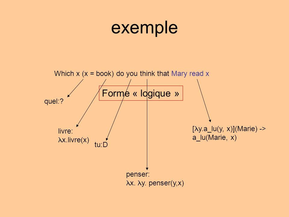 SN which book 1 CP C C do SN you V think that SN Mary V read SN t 1 VP CP V V VP t, t> P.?(x, book(x) & P(x)) think(you, read(mary, x)) x.