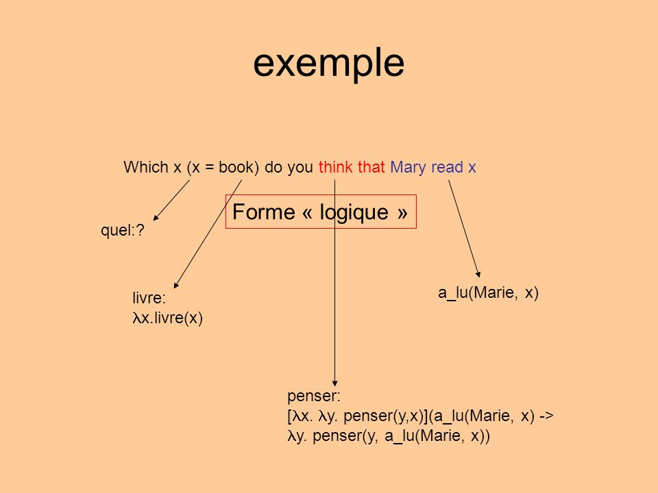 exemple Forme « logique » quel:? Which x (x = book) do you think that Mary read x a_lu(Marie, x) penser: [ x. y. penser(y,x)](a_lu(Marie, x) -> y. pen