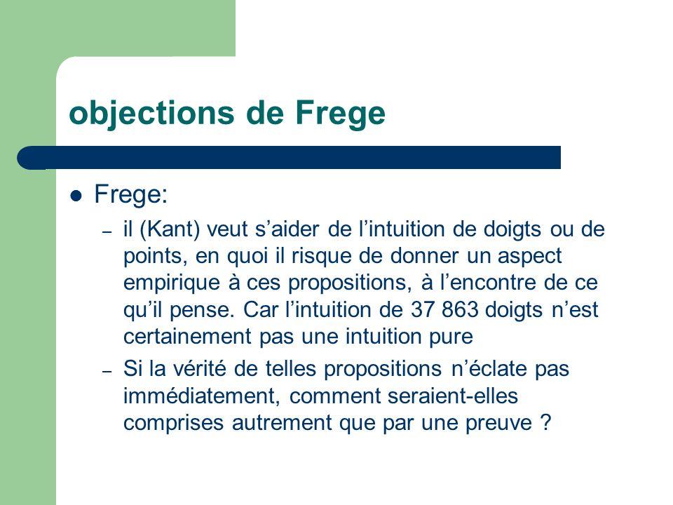 objections de Frege Frege: – il (Kant) veut saider de lintuition de doigts ou de points, en quoi il risque de donner un aspect empirique à ces propositions, à lencontre de ce quil pense.