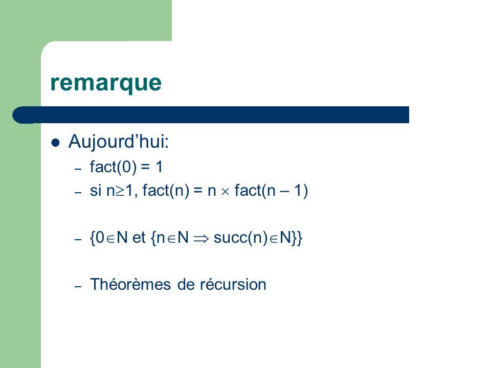 remarque Aujourdhui: – fact(0) = 1 – si n 1, fact(n) = n fact(n – 1) – {0 N et {n N succ(n) N}} – Théorèmes de récursion