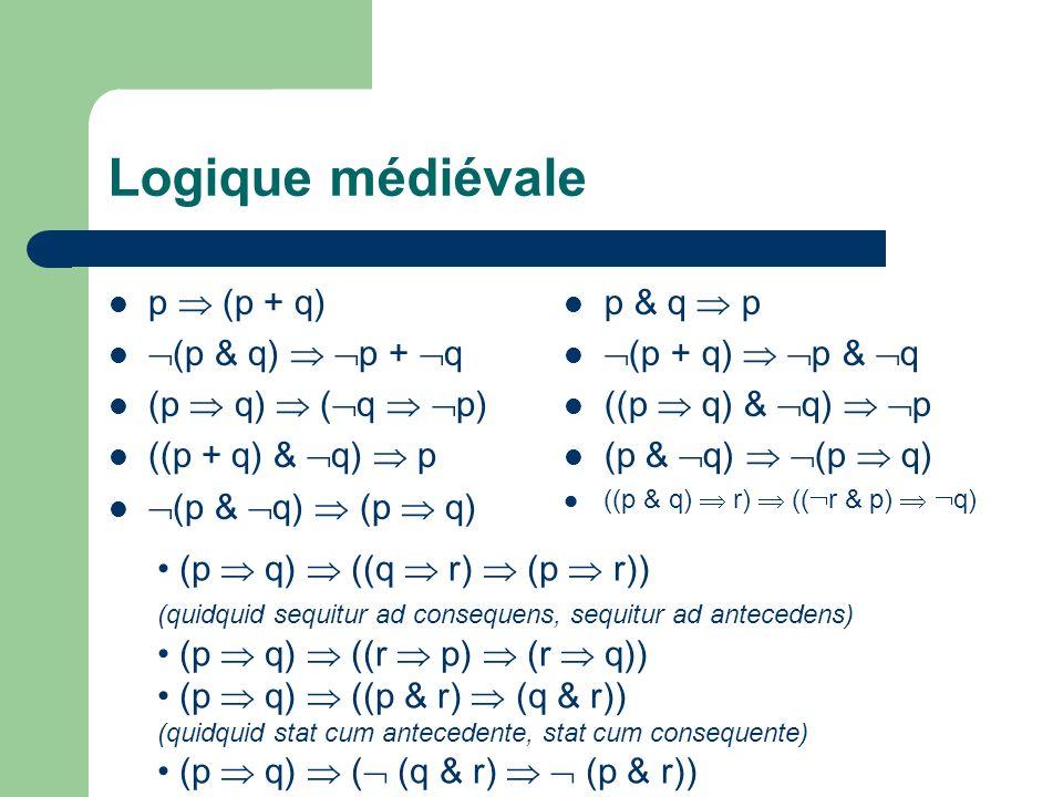Logique médiévale p (p + q) (p & q) p + q (p q) ( q p) ((p + q) & q) p (p & q) (p q) p & q p (p + q) p & q ((p q) & q) p (p & q) (p q) ((p & q) r) ((