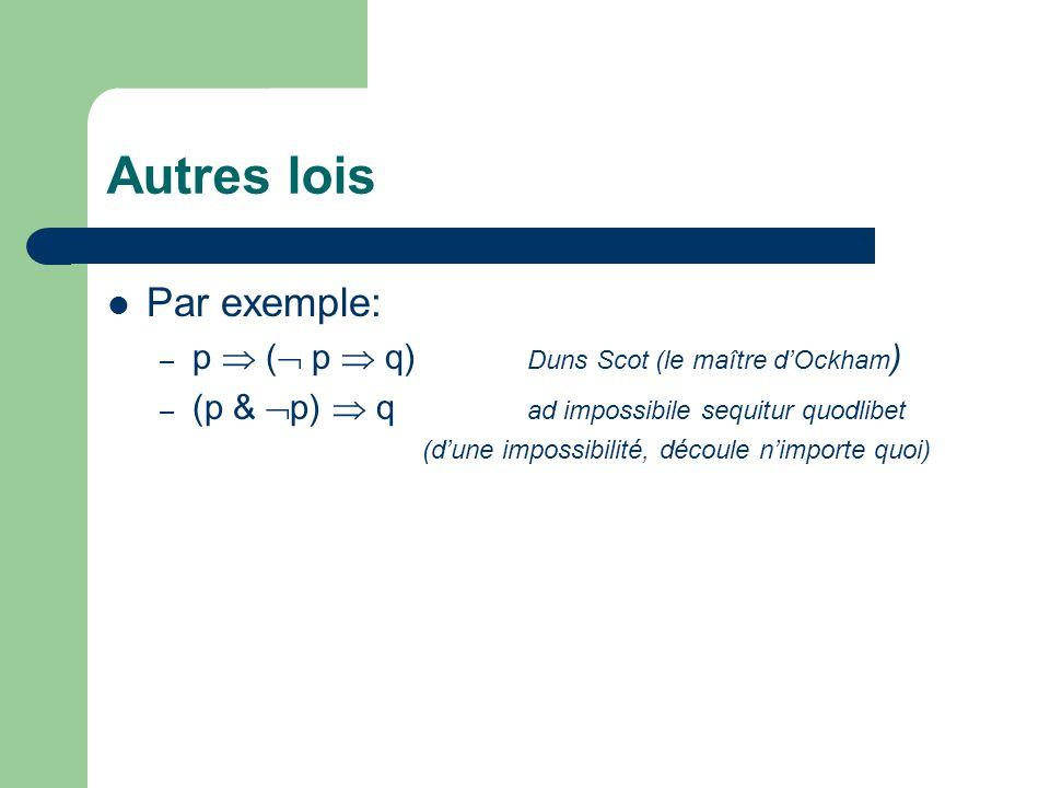 Autres lois Par exemple: – p ( p q) Duns Scot (le maître dOckham ) – (p & p) q ad impossibile sequitur quodlibet (dune impossibilité, découle nimporte