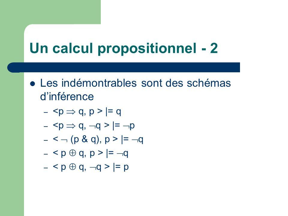 Un calcul propositionnel - 2 Les indémontrables sont des schémas dinférence – |= q – |= p – |= q – |= p