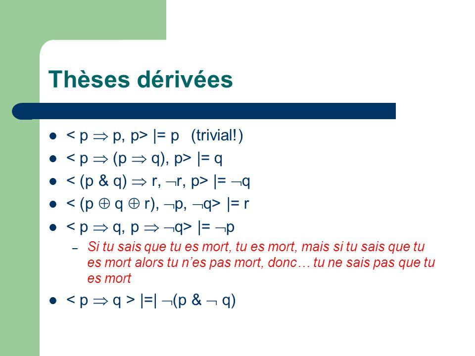 Thèses dérivées |= p(trivial!) |= q |= r |= p – Si tu sais que tu es mort, tu es mort, mais si tu sais que tu es mort alors tu nes pas mort, donc… tu