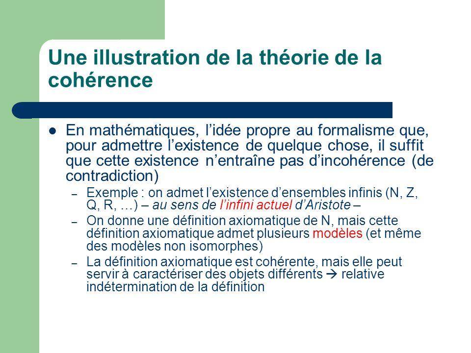 Une illustration de la théorie de la cohérence En mathématiques, lidée propre au formalisme que, pour admettre lexistence de quelque chose, il suffit que cette existence nentraîne pas dincohérence (de contradiction) – Exemple : on admet lexistence densembles infinis (N, Z, Q, R, …) – au sens de linfini actuel dAristote – – On donne une définition axiomatique de N, mais cette définition axiomatique admet plusieurs modèles (et même des modèles non isomorphes) – La définition axiomatique est cohérente, mais elle peut servir à caractériser des objets différents relative indétermination de la définition