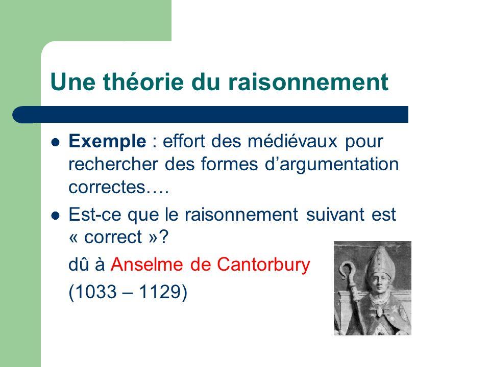 Une théorie du raisonnement Exemple : effort des médiévaux pour rechercher des formes dargumentation correctes….