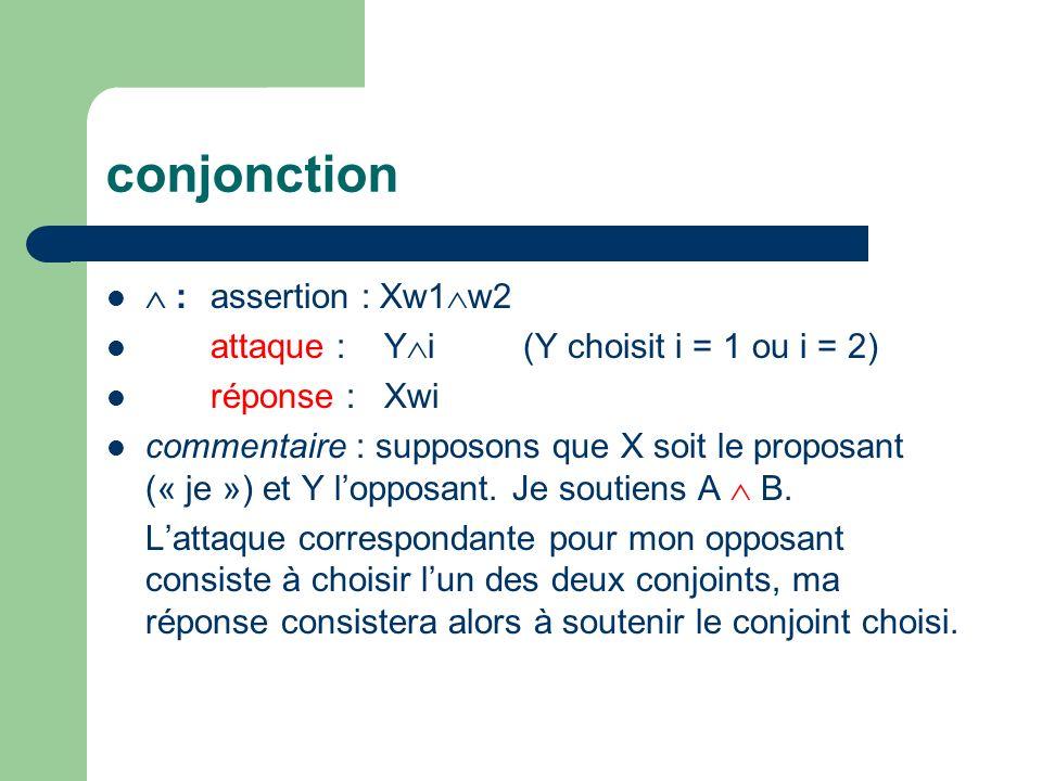 conjonction :assertion : Xw1 w2 attaque : Y i(Y choisit i = 1 ou i = 2) réponse : Xwi commentaire : supposons que X soit le proposant (« je ») et Y lopposant.