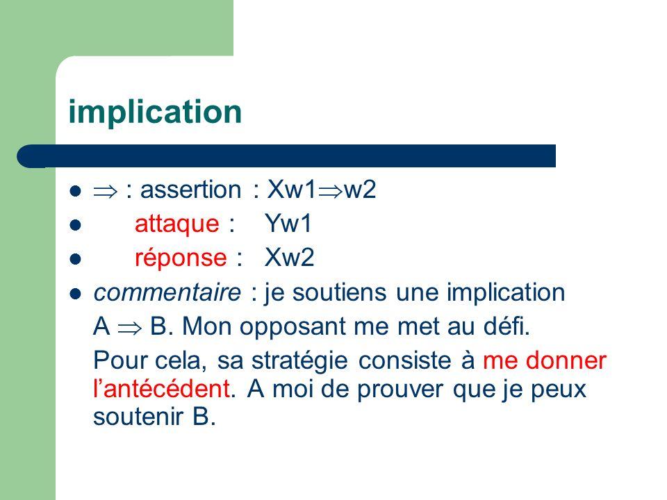 implication : assertion : Xw1 w2 attaque : Yw1 réponse : Xw2 commentaire : je soutiens une implication A B.