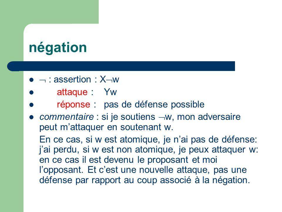 négation : assertion : X w attaque : Yw réponse : pas de défense possible commentaire : si je soutiens w, mon adversaire peut mattaquer en soutenant w.