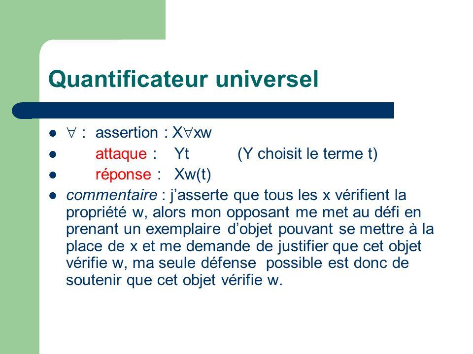 Quantificateur universel :assertion : X xw attaque : Yt(Y choisit le terme t) réponse : Xw(t) commentaire : jasserte que tous les x vérifient la propriété w, alors mon opposant me met au défi en prenant un exemplaire dobjet pouvant se mettre à la place de x et me demande de justifier que cet objet vérifie w, ma seule défense possible est donc de soutenir que cet objet vérifie w.