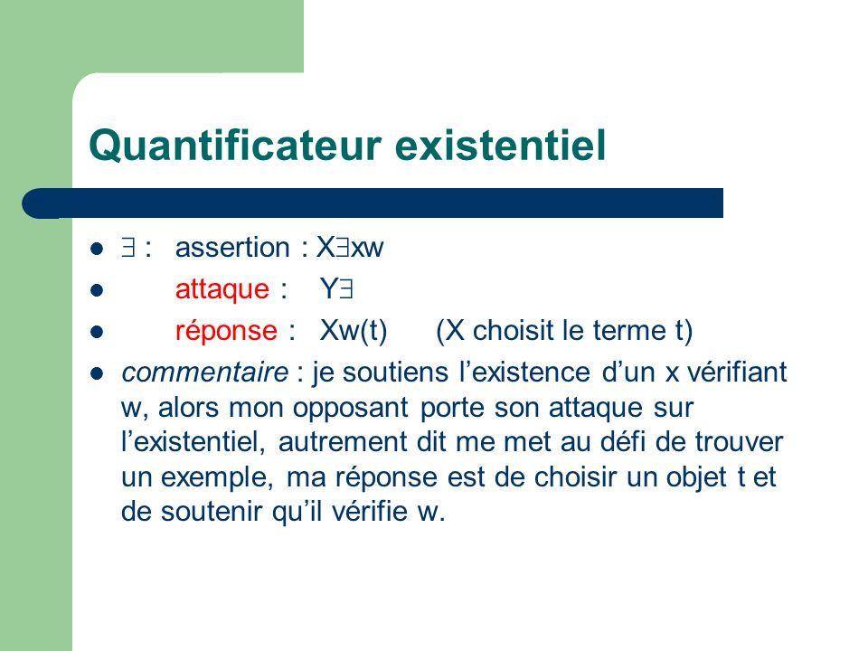 Quantificateur existentiel :assertion : X xw attaque : Y réponse : Xw(t)(X choisit le terme t) commentaire : je soutiens lexistence dun x vérifiant w, alors mon opposant porte son attaque sur lexistentiel, autrement dit me met au défi de trouver un exemple, ma réponse est de choisir un objet t et de soutenir quil vérifie w.