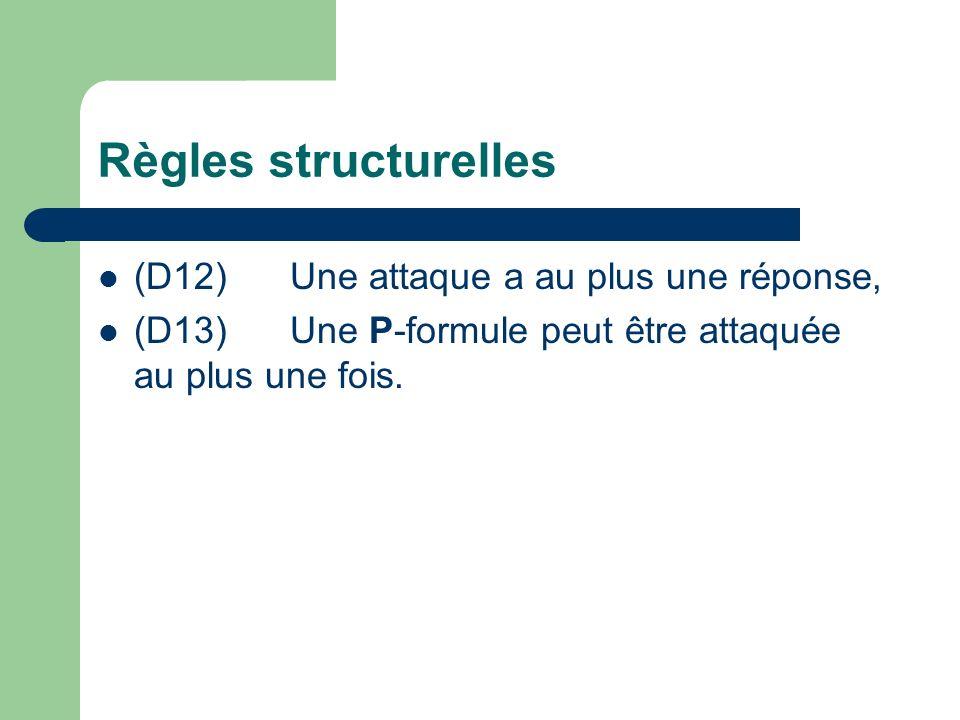 Règles structurelles (D12)Une attaque a au plus une réponse, (D13)Une P-formule peut être attaquée au plus une fois.