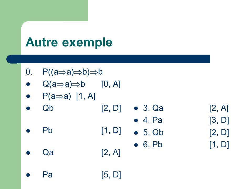 Autre exemple 0.P((a a) b) b Q(a a) b[0, A] P(a a)[1, A] Qb[2, D] Pb[1, D] Qa[2, A] Pa[5, D] 3.