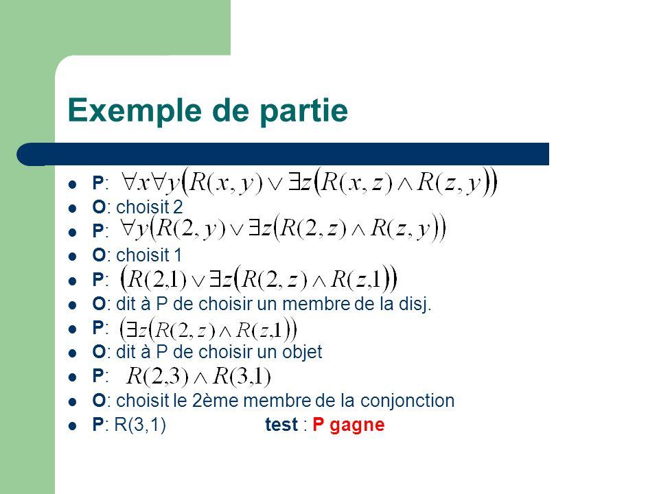 Exemple de partie P: O: choisit 2 P: O: choisit 1 P: O: dit à P de choisir un membre de la disj.