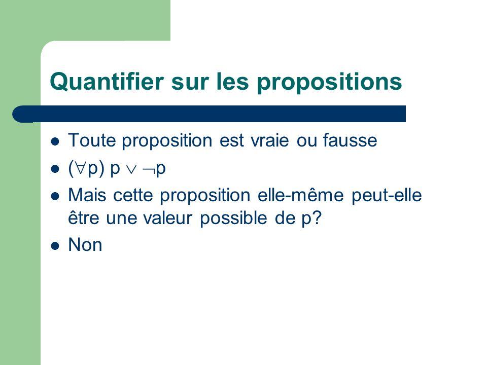 Quantifier sur les propositions Toute proposition est vraie ou fausse ( p) p p Mais cette proposition elle-même peut-elle être une valeur possible de p.