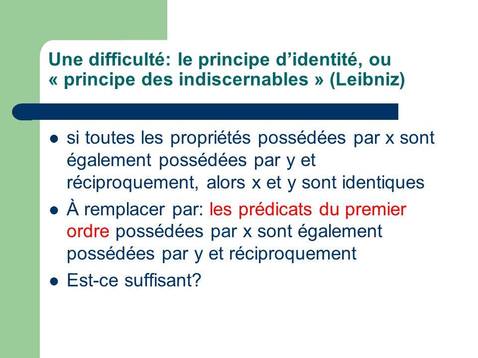 Une difficulté: le principe didentité, ou « principe des indiscernables » (Leibniz) si toutes les propriétés possédées par x sont également possédées par y et réciproquement, alors x et y sont identiques À remplacer par: les prédicats du premier ordre possédées par x sont également possédées par y et réciproquement Est-ce suffisant