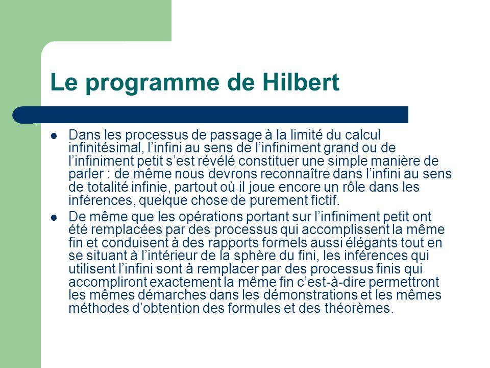 Le programme de Hilbert Dans les processus de passage à la limité du calcul infinitésimal, linfini au sens de linfiniment grand ou de linfiniment petit sest révélé constituer une simple manière de parler : de même nous devrons reconnaître dans linfini au sens de totalité infinie, partout où il joue encore un rôle dans les inférences, quelque chose de purement fictif.