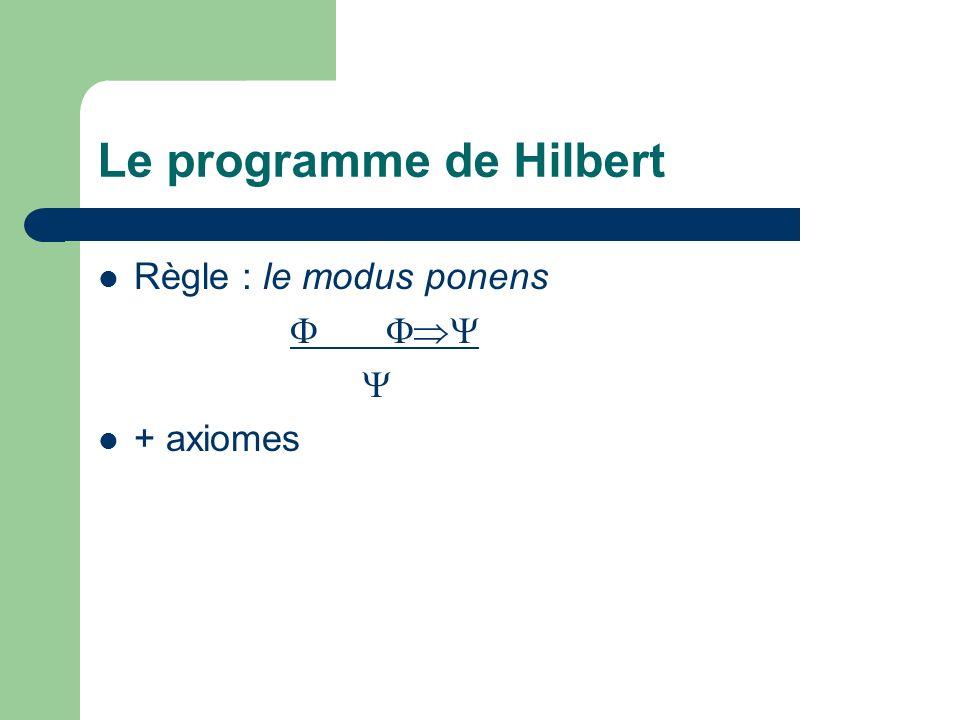 Le programme de Hilbert Règle : le modus ponens + axiomes