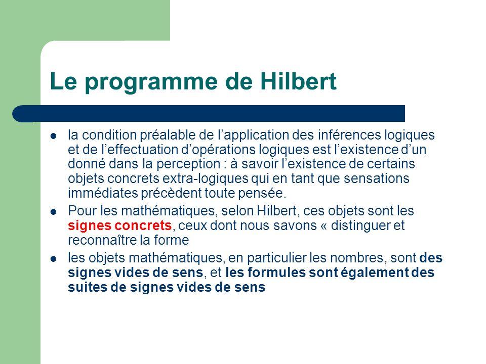 Le programme de Hilbert Des propositions « concrètes » (finitistes) : avec des objets « réels »: – |, ||, |||, ||||, ….
