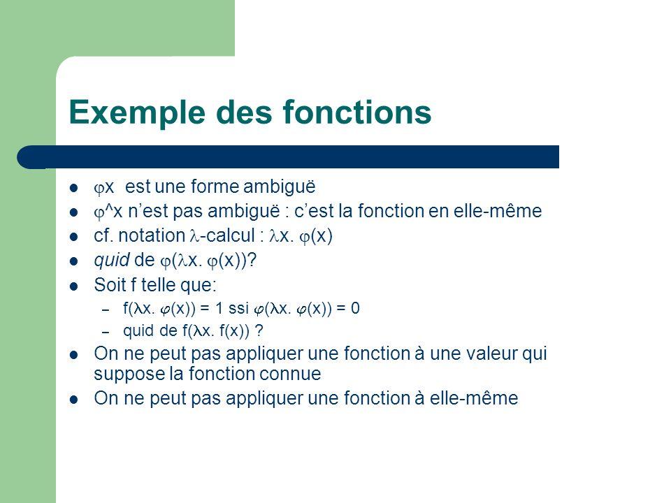 Exemple des fonctions x est une forme ambiguë ^x nest pas ambiguë : cest la fonction en elle-même cf. notation -calcul : x. (x) quid de ( x. (x))? Soi