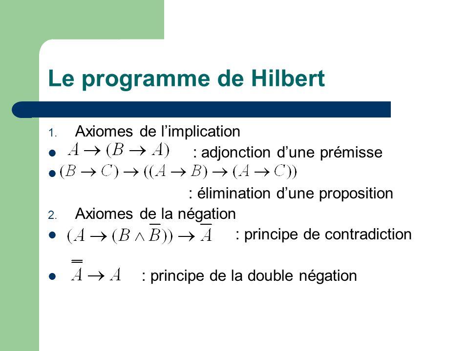 Le programme de Hilbert 1. Axiomes de limplication : adjonction dune prémisse : élimination dune proposition 2. Axiomes de la négation : principe de c