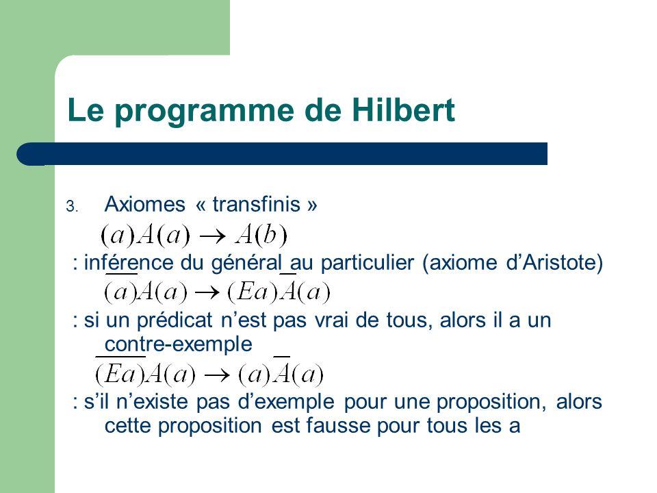 Le programme de Hilbert 3. Axiomes « transfinis » : inférence du général au particulier (axiome dAristote) : si un prédicat nest pas vrai de tous, alo