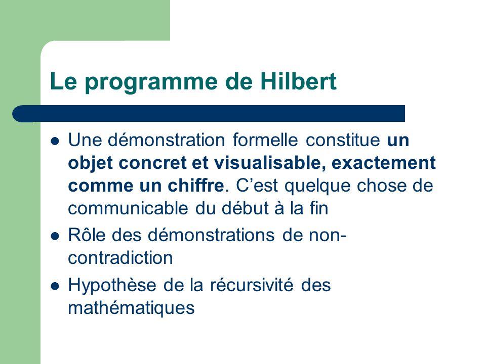 Le programme de Hilbert Une démonstration formelle constitue un objet concret et visualisable, exactement comme un chiffre. Cest quelque chose de comm