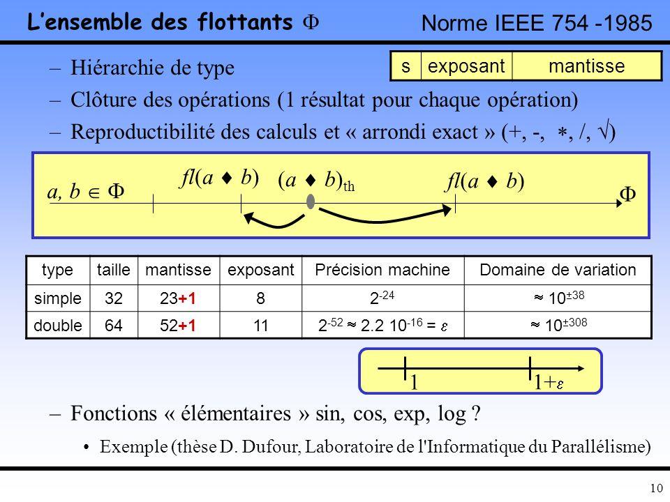 9 Lensemble des flottants F Raisonnement –En précision infinie ( C ou R ) –En base = 10 Calcul –en précision finie (ensemble F ) –En base = 2 –Proprié