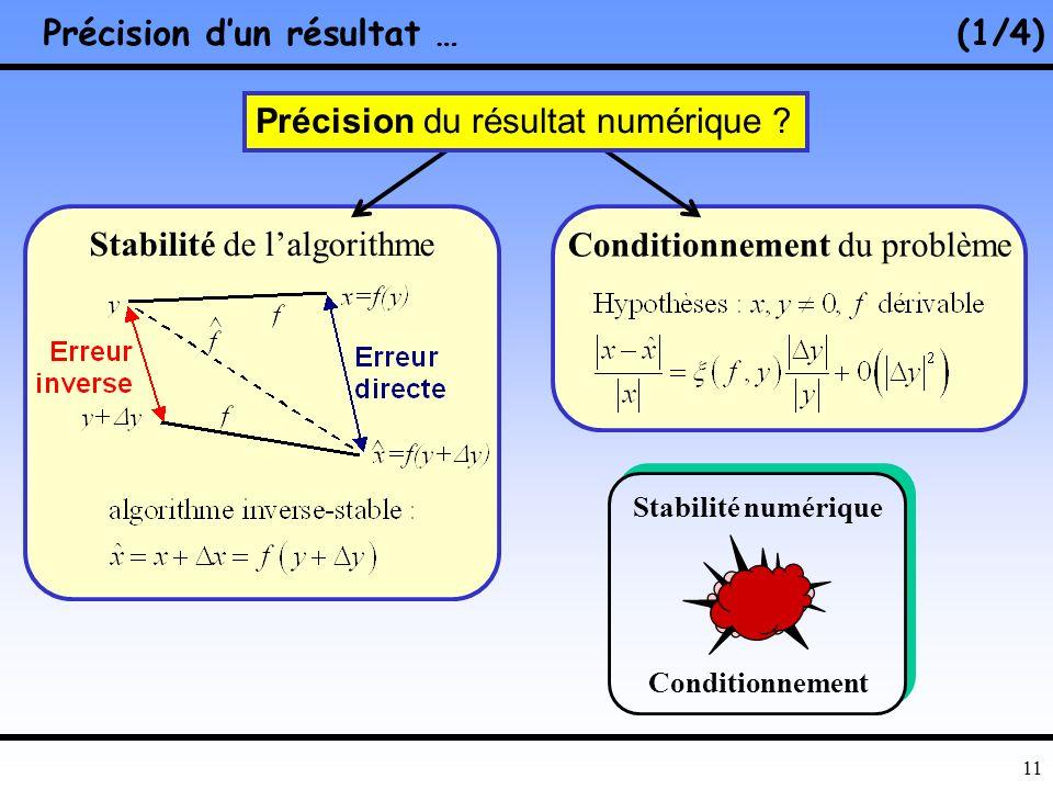 10 Lensemble des flottants F –Hiérarchie de type –Clôture des opérations (1 résultat pour chaque opération) –Reproductibilité des calculs et « arrondi