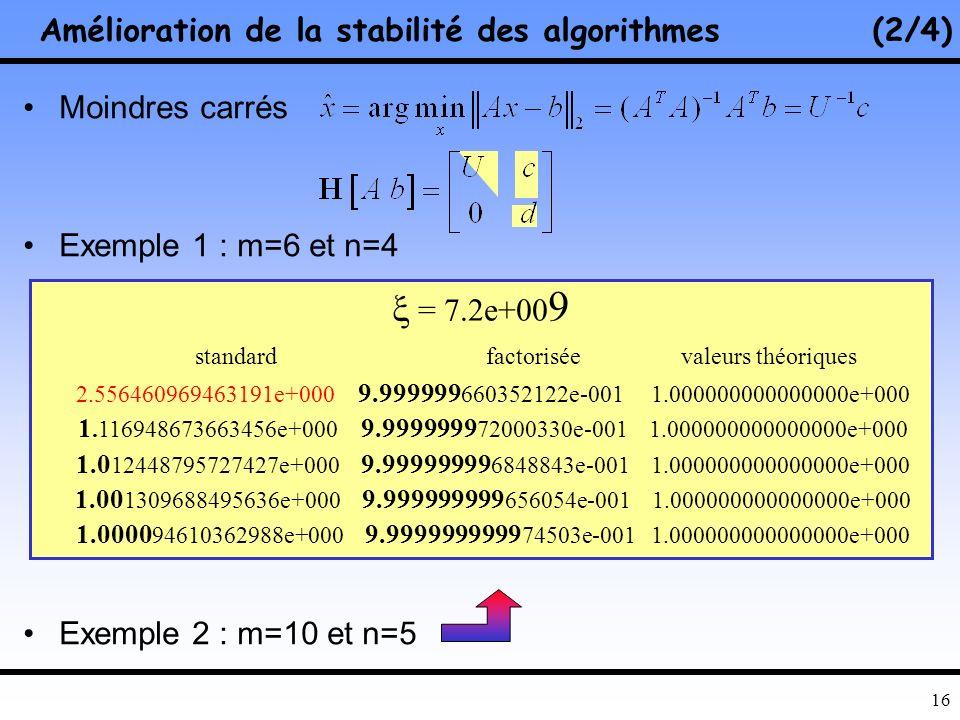 15 Amélioration de la stabilité des algorithmes (1/4) Bibliothèques de calculs scientifiques –Slicot, lapack, blas … –Harwell, Imsl, Nag –TOMS le site