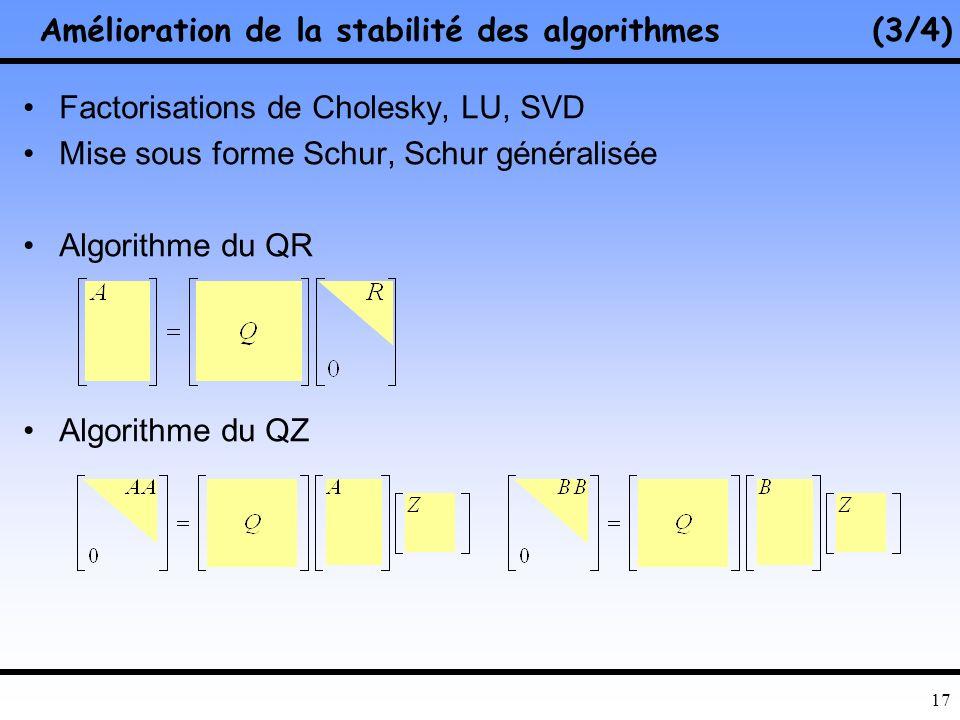 16 Amélioration de la stabilité des algorithmes (2/4) Moindres carrés Exemple 1 : m=6 et n=4 Exemple 2 : m=10 et n=5 = 8.8e+00 5 standard factorisée v