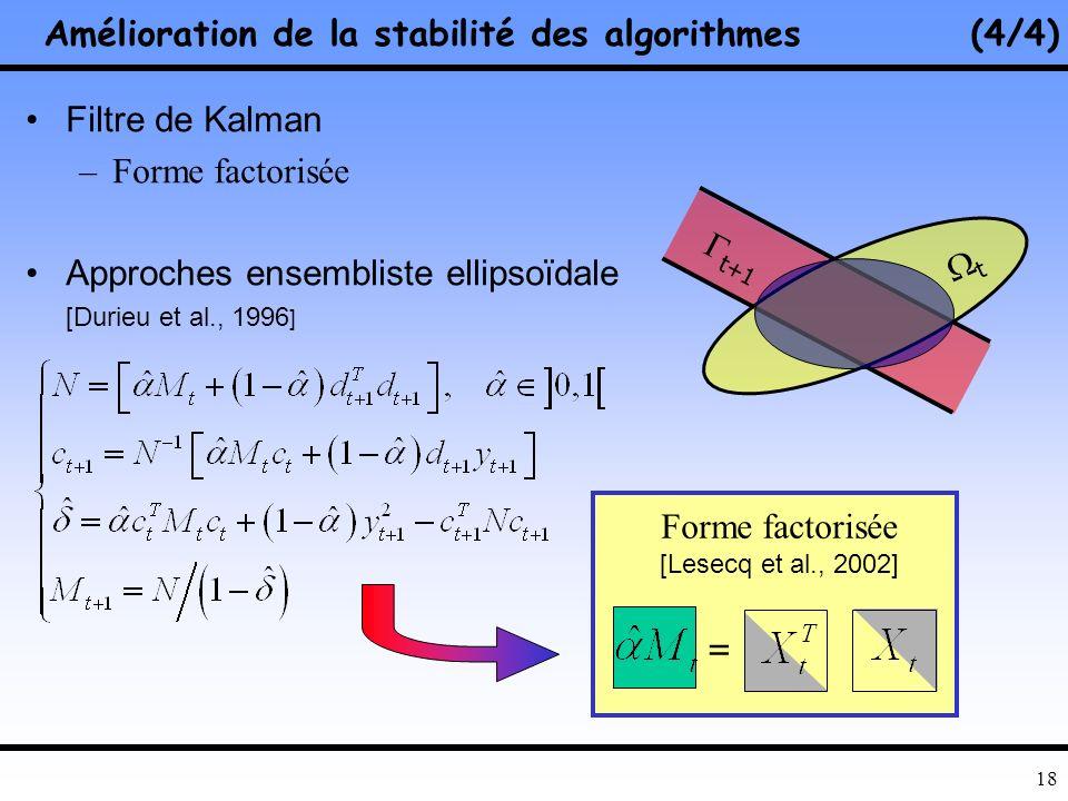 17 Amélioration de la stabilité des algorithmes (3/4) Factorisations de Cholesky, LU, SVD Mise sous forme Schur, Schur généralisée Algorithme du QR Al