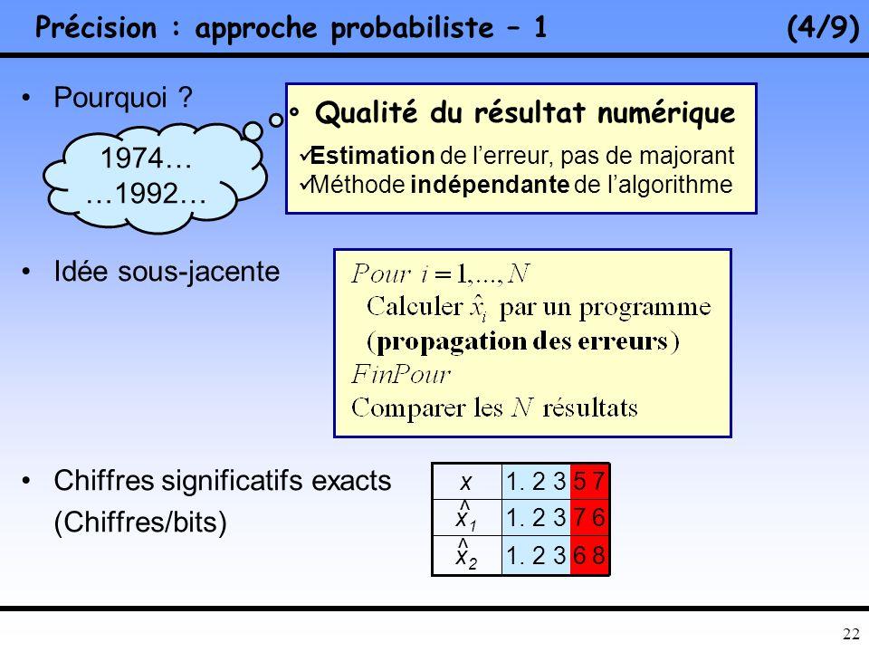 21 Précision : Sylvester(3/9) Pessimisme Moyenne sur les différentes composantes Obtenu à partir de (Ghavimi-Laub) (1995)