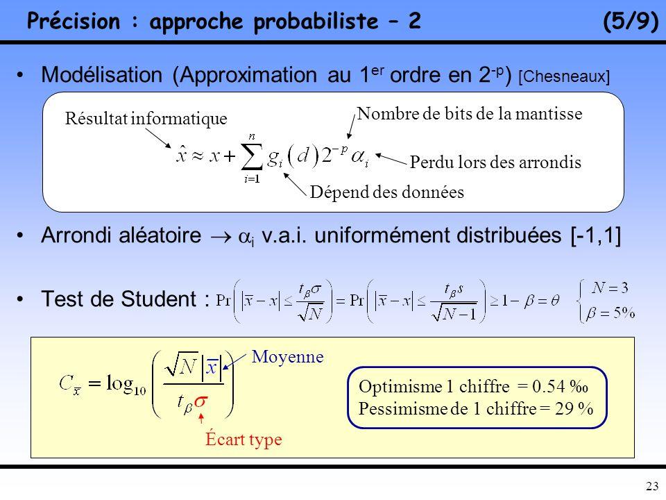 22 Précision : approche probabiliste – 1(4/9) Pourquoi ? Idée sous-jacente Chiffres significatifs exacts (Chiffres/bits) Qualité du résultat numérique