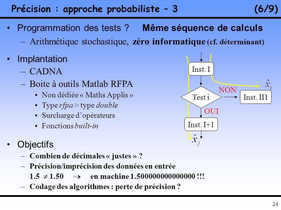 23 Précision : approche probabiliste – 2(5/9) Modélisation (Approximation au 1 er ordre en 2 -p ) [Chesneaux] Arrondi aléatoire i v.a.i. uniformément