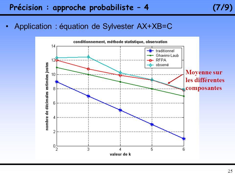 24 Programmation des tests ? Même séquence de calculs –Arithmétique stochastique, zéro informatique (cf. déterminant) Précision : approche probabilist