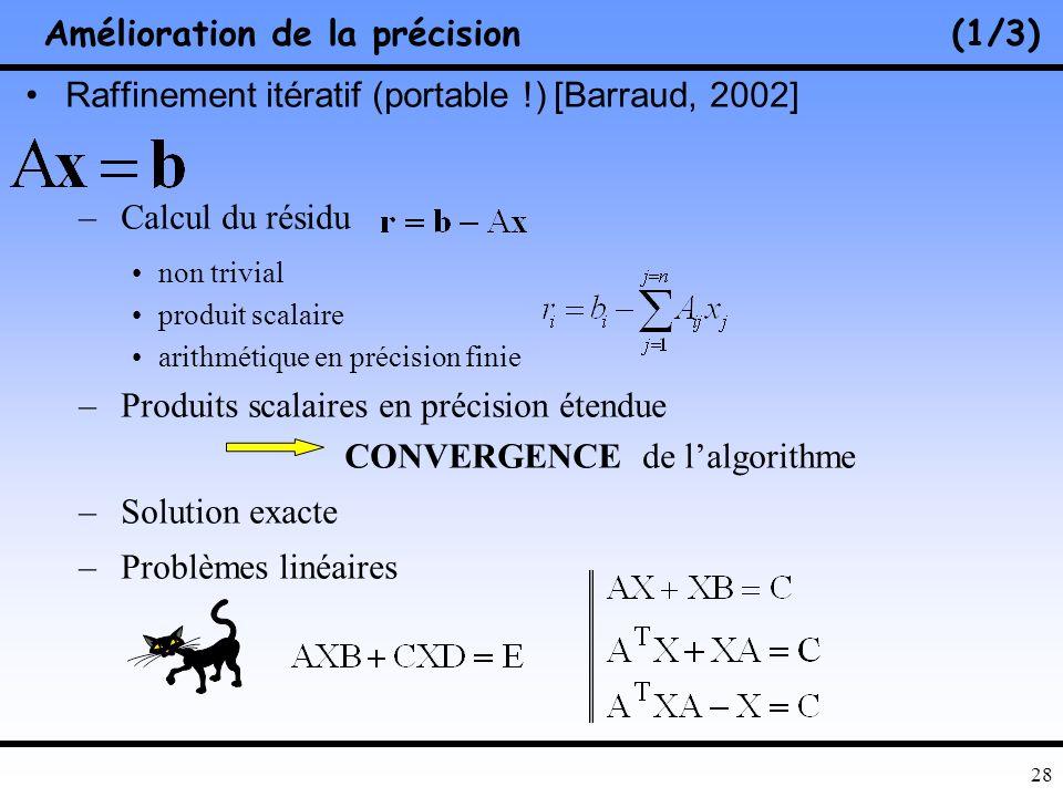 27 Précision : approche probabiliste – 6(9/9) Application : Digestion anaérobie (SMC-LAG) –Système raide –Mal conditionné –Modèle algébro-différentiel