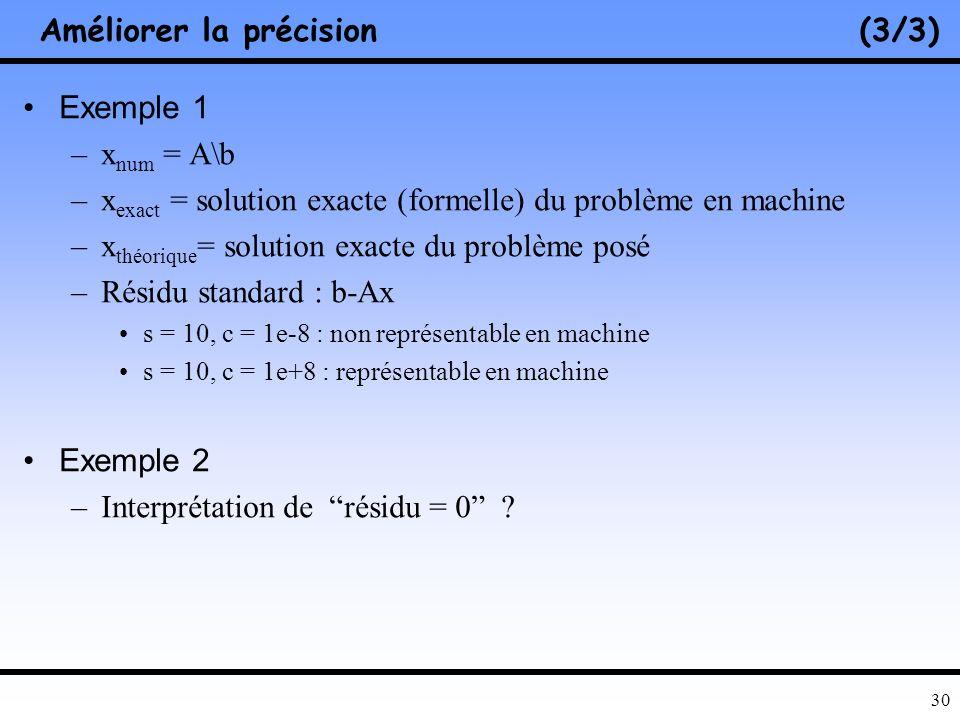 29 Améliorer la précision(2/3) non oui Eliminer les cas triviaux FIN fullp X