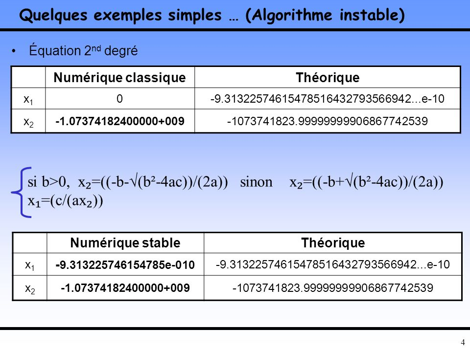 3 Analyse de la sensibilité et de la précision 1.654789032457434 e-12 2.456893256787654e3 … ???
