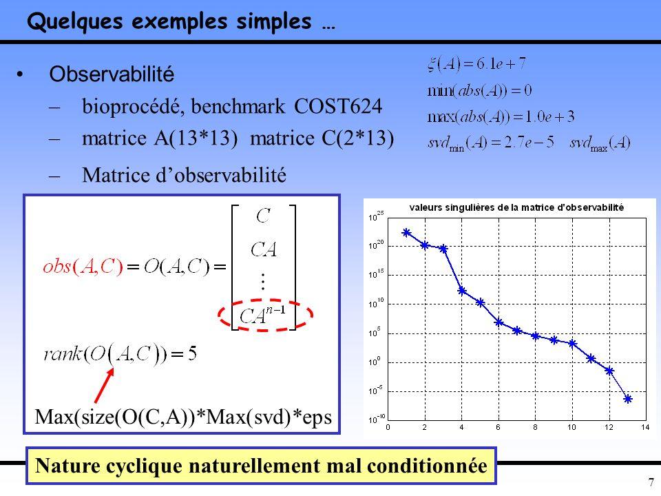 7 Quelques exemples simples … Observabilité –bioprocédé, benchmark COST624 –matrice A(13*13) matrice C(2*13) –Matrice dobservabilité Max(size(O(C,A))*Max(svd)*eps Nature cyclique naturellement mal conditionnée