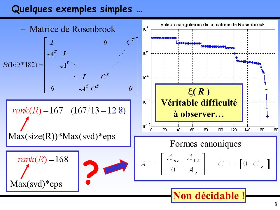 8 Quelques exemples simples … –Matrice de Rosenbrock Max(size(R))*Max(svd)*eps Max(svd)*eps .
