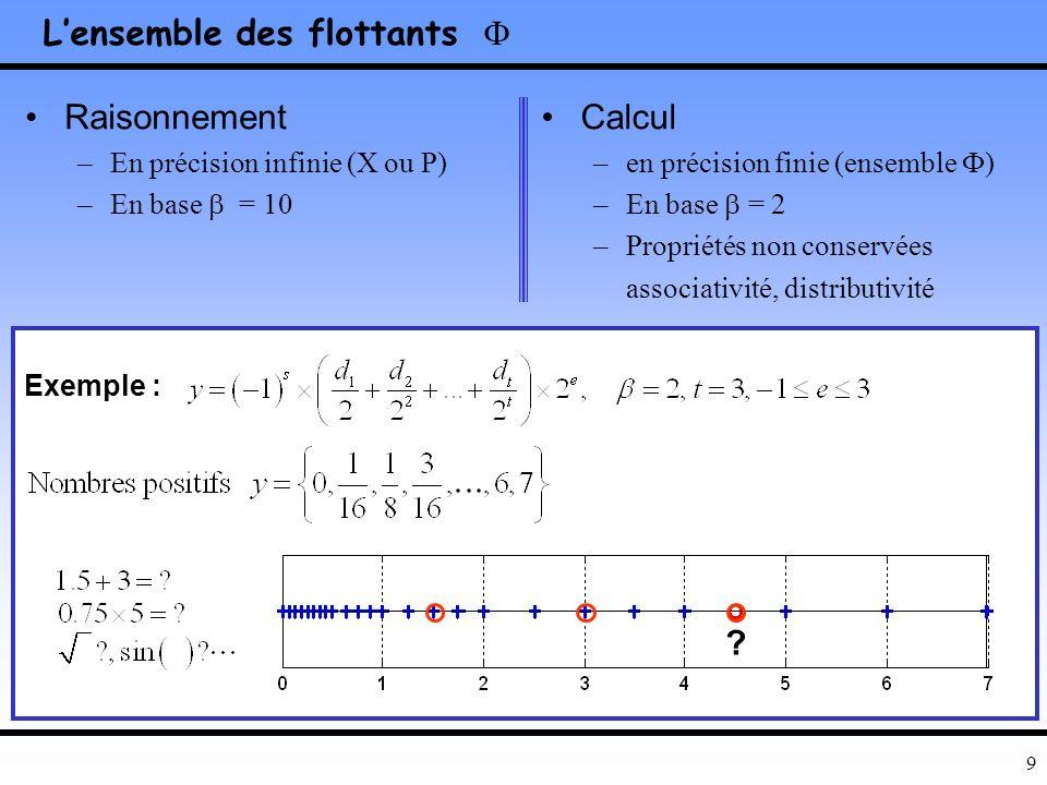 9 Lensemble des flottants F Raisonnement –En précision infinie ( C ou R ) –En base = 10 Calcul –en précision finie (ensemble F ) –En base = 2 –Propriétés non conservées associativité, distributivité Exemple : ?