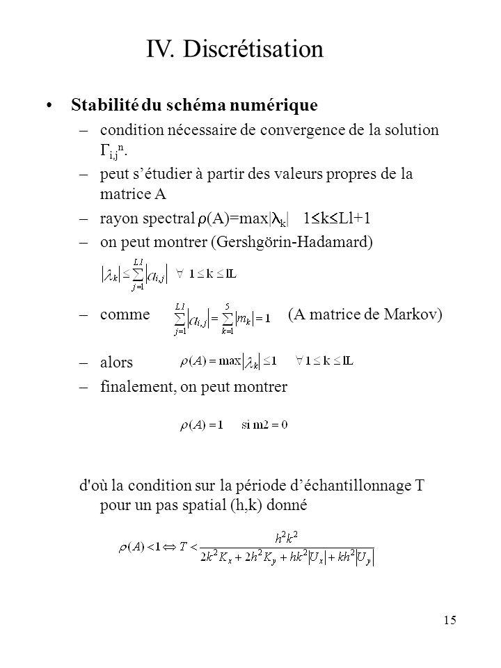 15 Stabilité du schéma numérique –condition nécessaire de convergence de la solution i,j n. –peut sétudier à partir des valeurs propres de la matrice
