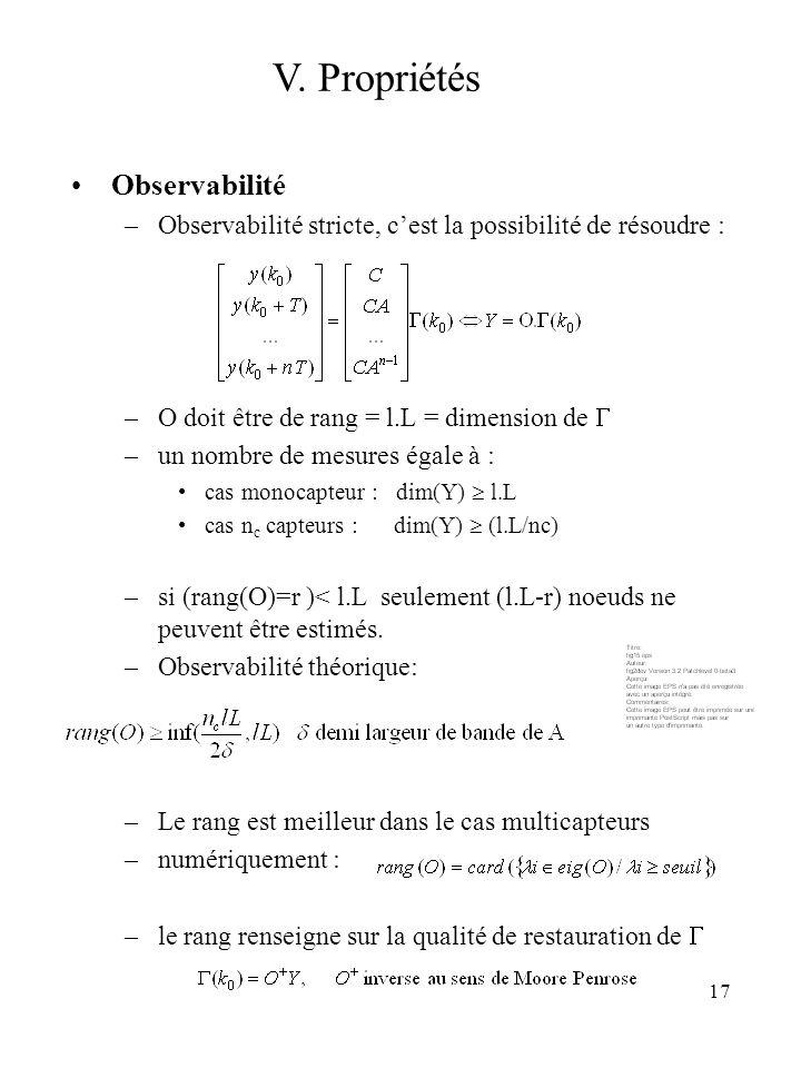 17 Observabilité –Observabilité stricte, cest la possibilité de résoudre : –O doit être de rang = l.L = dimension de –un nombre de mesures égale à : c