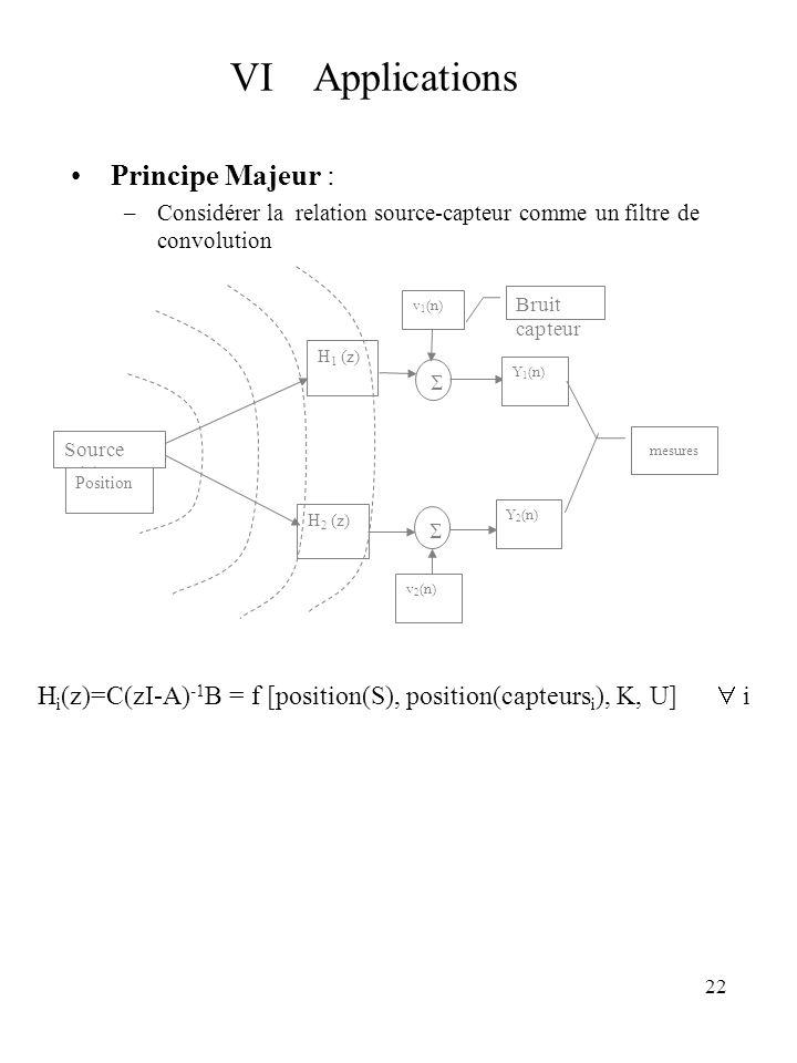 22 Principe Majeur : –Considérer la relation source-capteur comme un filtre de convolution VI Applications H 1 (z) H 2 (z) Source S(n) v 1 (n) v 2 (n)